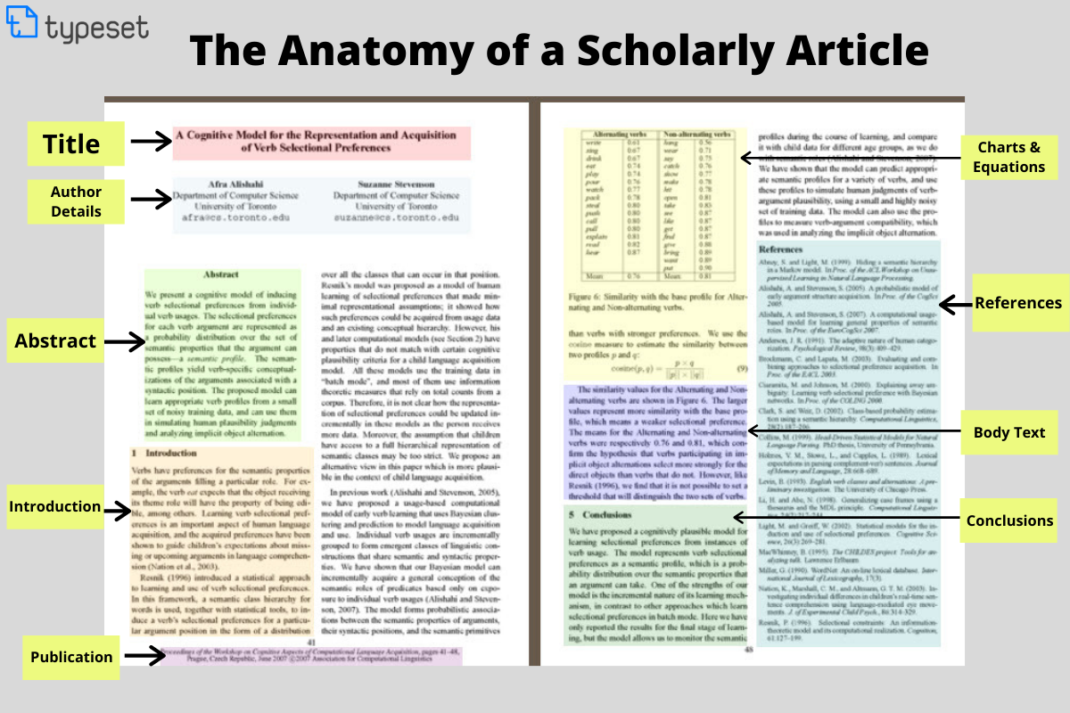 anatomy-of-a-scholarly-article